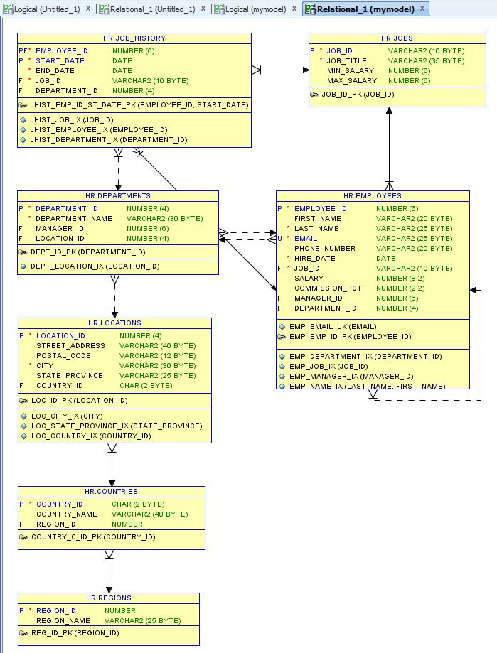 how to create er diagram in sql developer